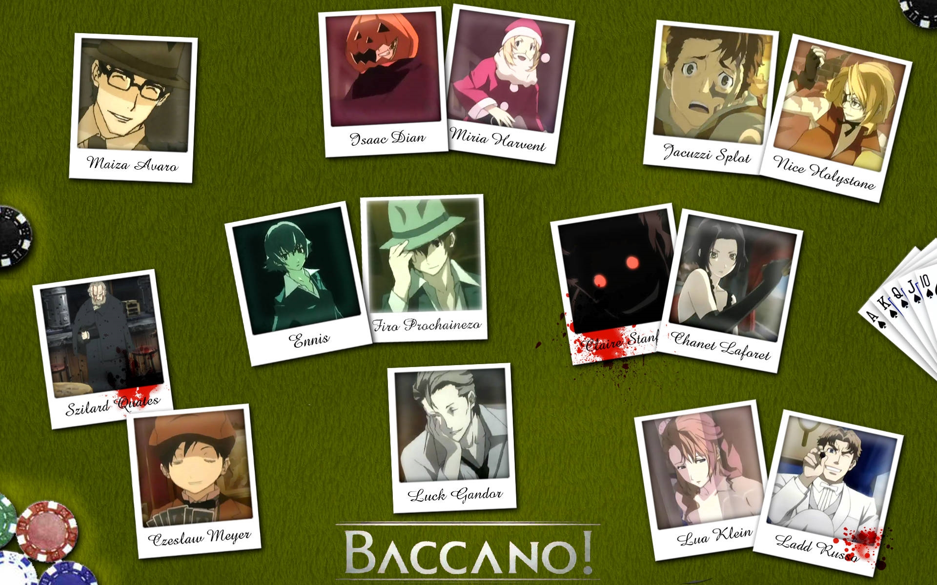 baccano background