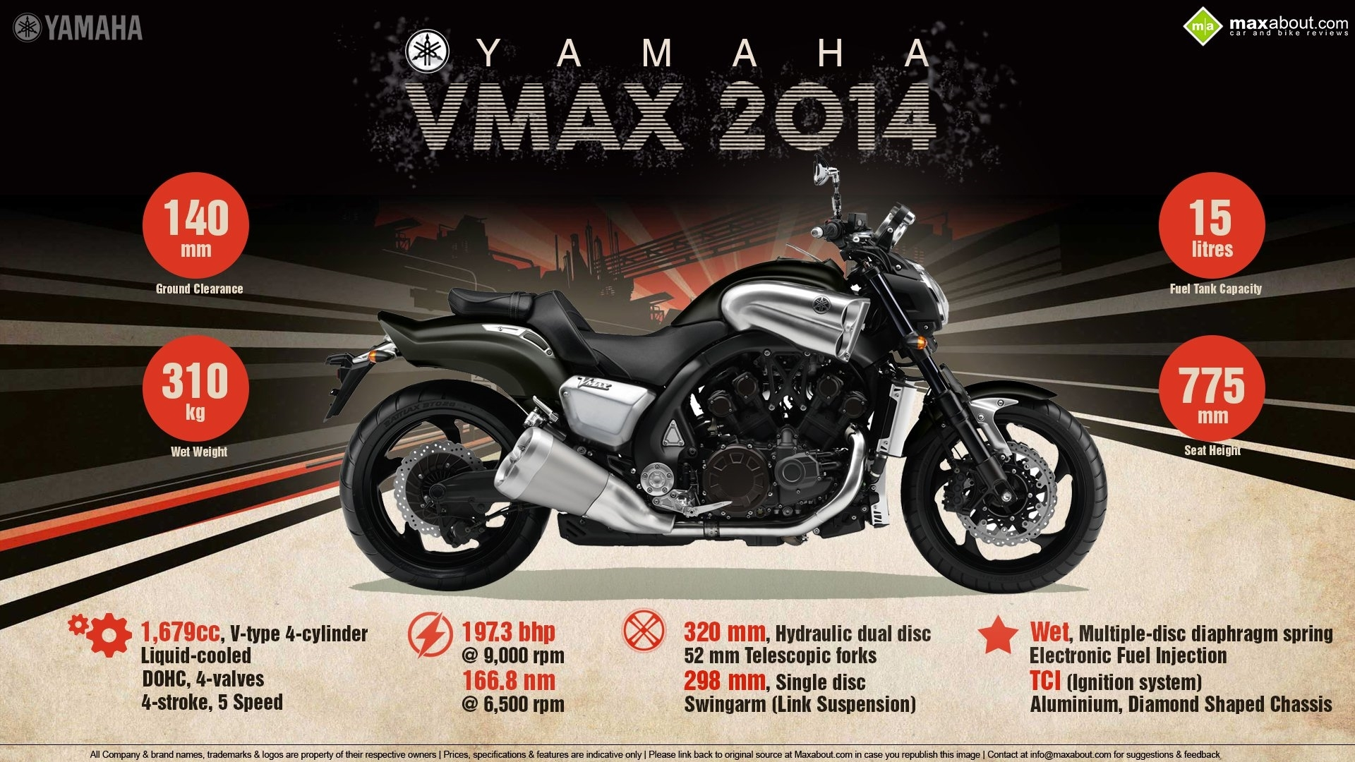 yamaha v max hd photos