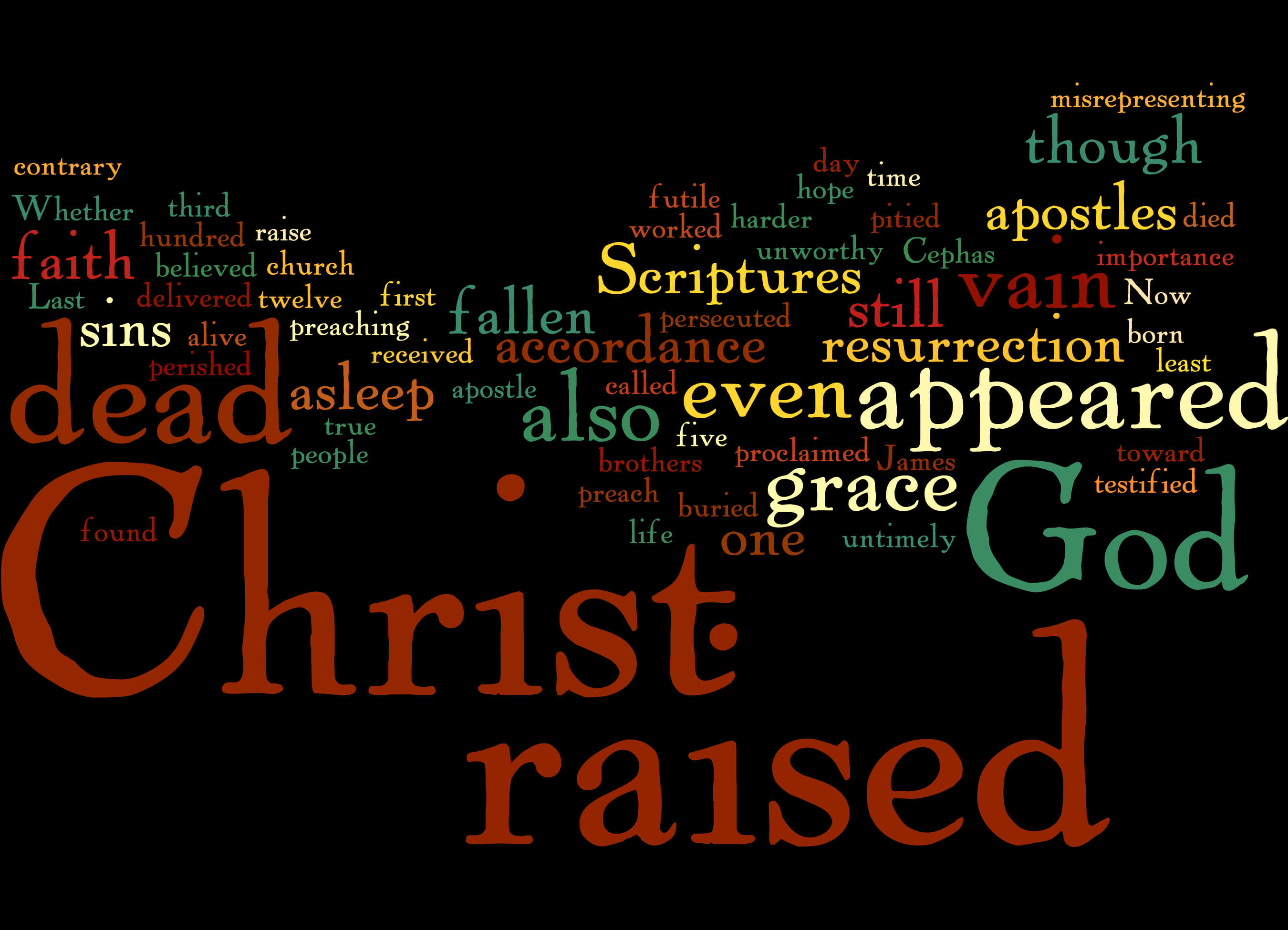 Easter Jesus Risen 1 Corinthians 15 1 19 Words Hd Wallpaper