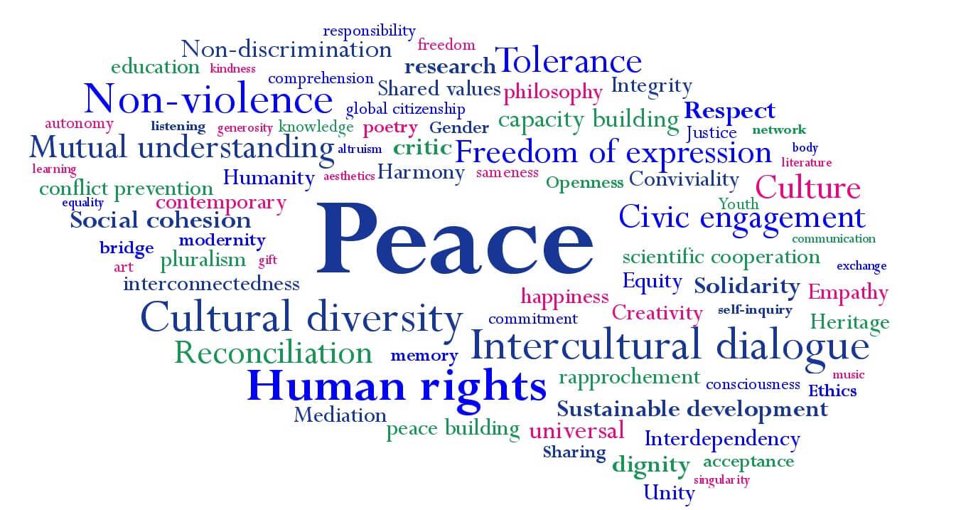 International World Peace Day New Hd Wallpaper