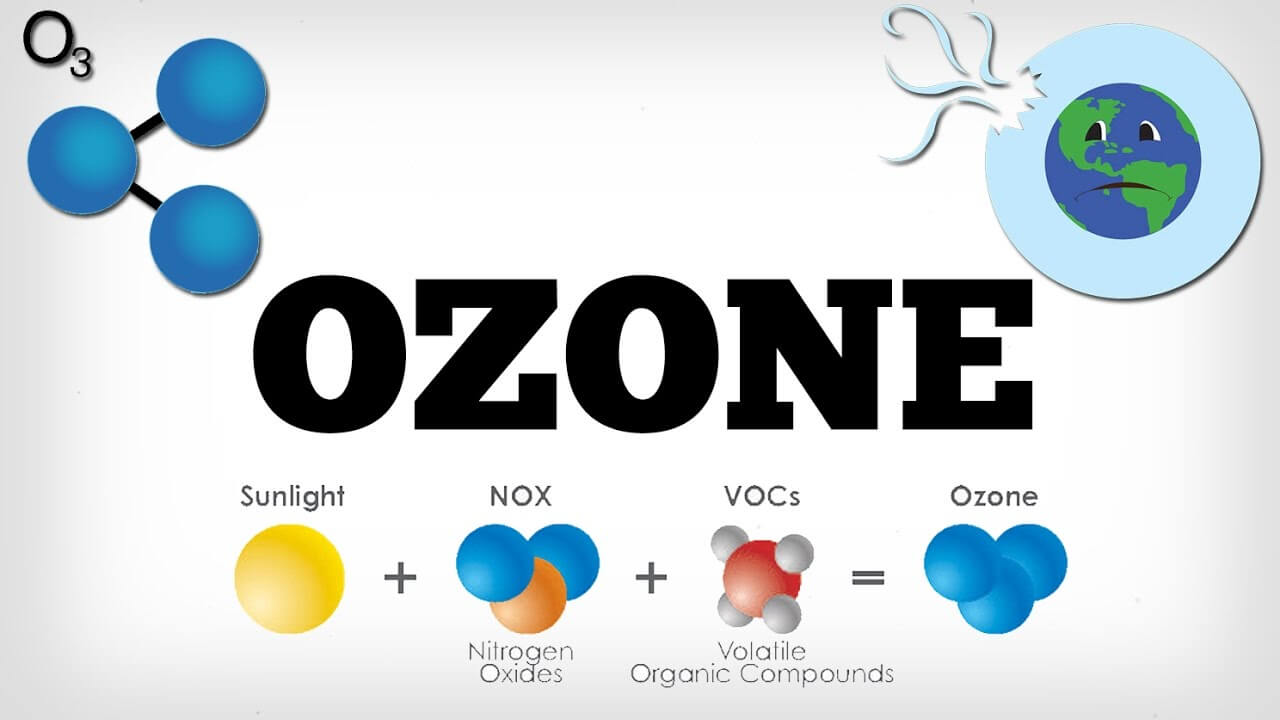 ozone day formation awareness save earth environment wallpaper